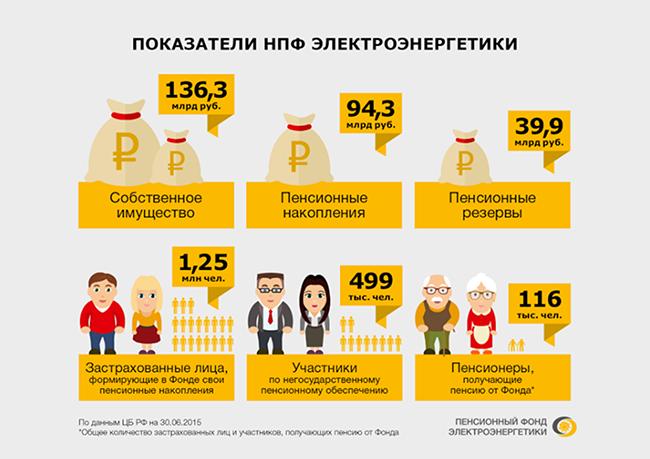 Как посчитать пенсию самому в украине - Extride.ru